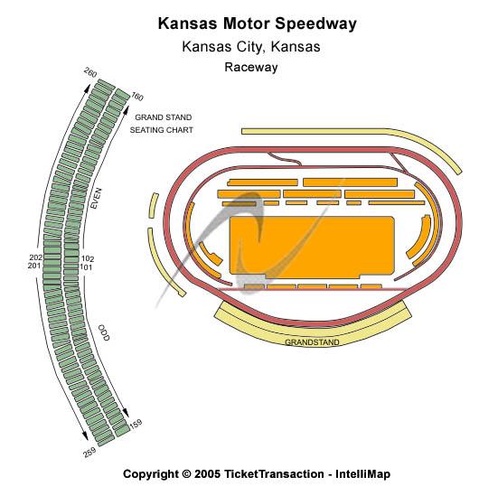 Kansas Speedway Tickets  Venues