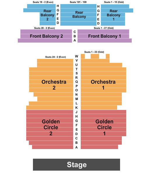 The Colonial Theatre - Phoenixville Seating Chart