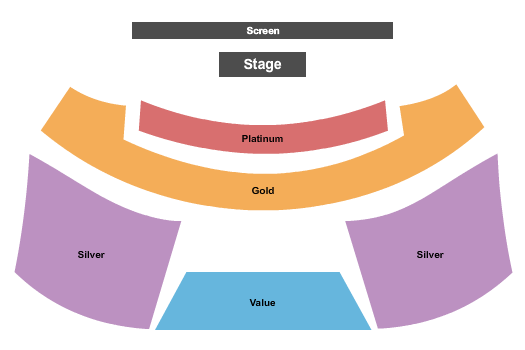 George H. Henderson Expo Center Seating Chart