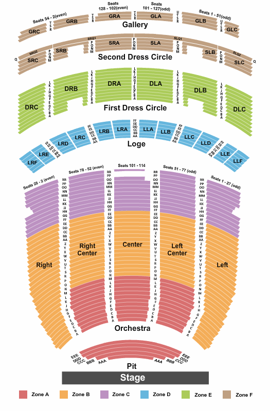 Fabulous Fox Theatre - Atlanta End Stage - Pit - Interactive Zone seating chart - eventticketscenter.com