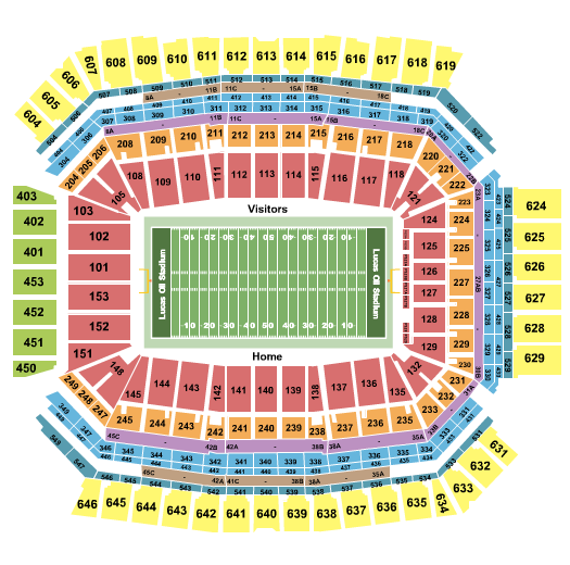 Lucas Oil Stadium Floor Plan