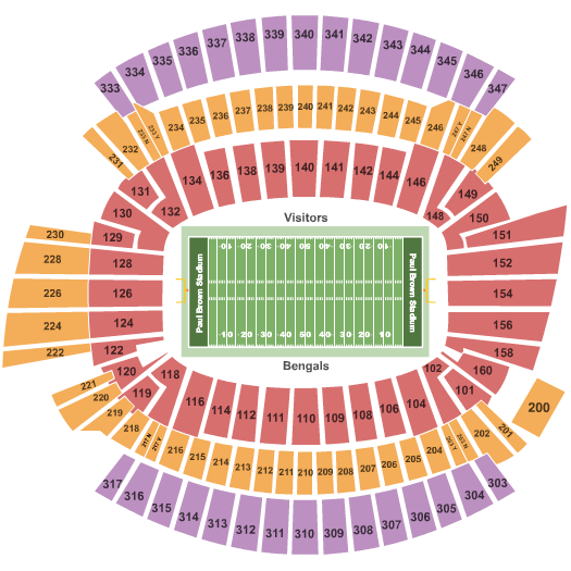 Paul Brown Stadium Floor Plan