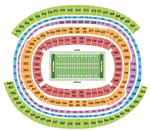 SoFi Stadium Floor Plan