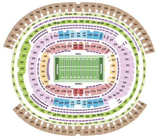 SoFi Stadium seating chart event tickets center