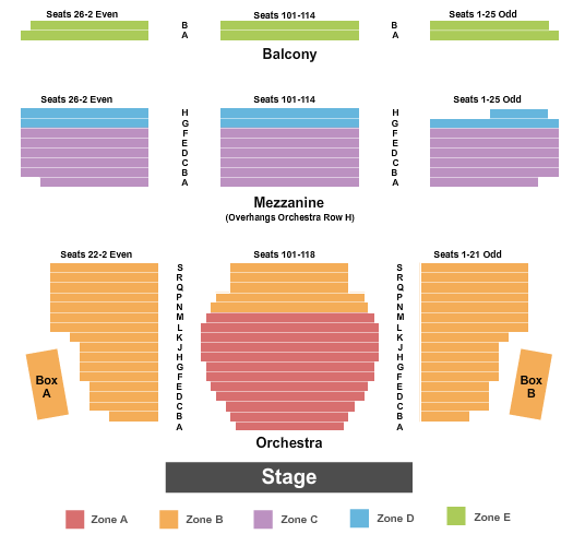 Walter Kerr Theatre End Stage IntZone seating chart - eventticketscenter.com